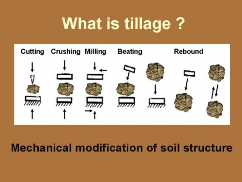 modifications of soil structure by tillage tools
